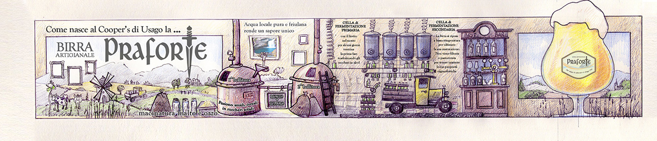 219-publicité-production-biere